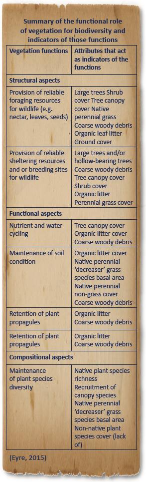 Biodiversitytalkbox3v3