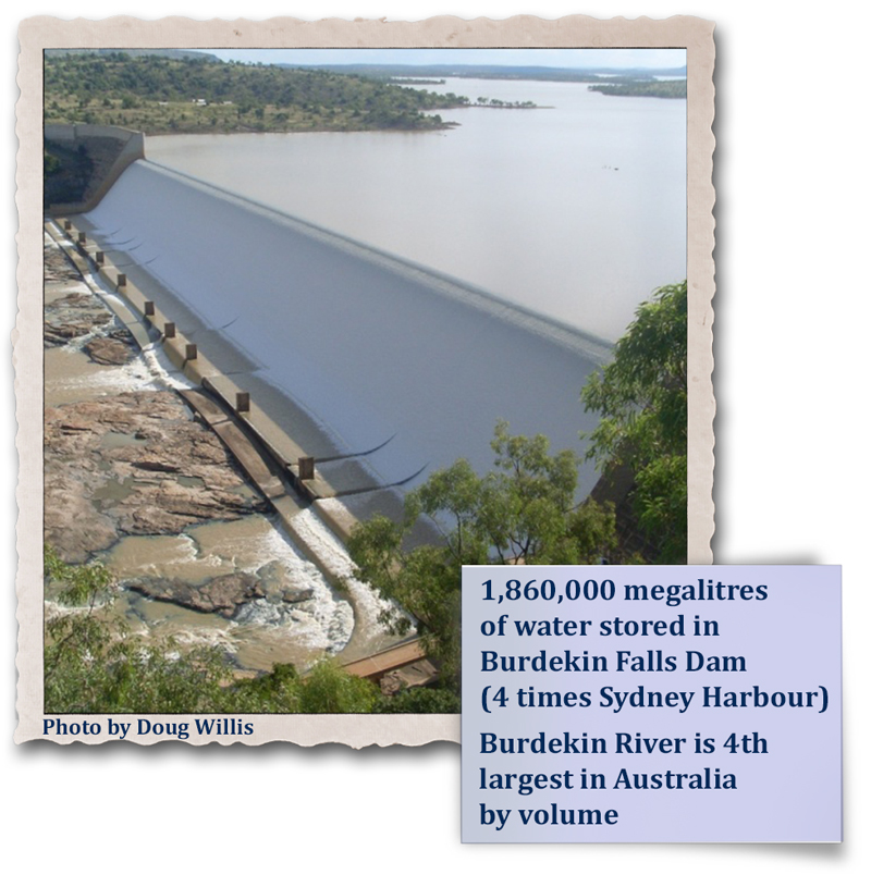 1,860,000 megalitres of water stored in Burdekin Falls Dam (4 times Sydney Harbour)